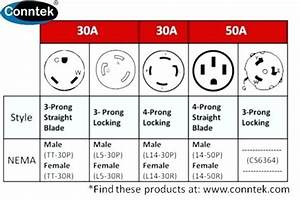 Nema L6 30p Plug Wiring Diagram  U2013 Zaiteku