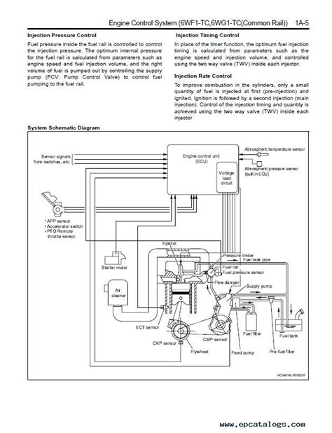 Wiring Diagram For Isuzu Dmax by Isuzu C E Series Workshop Manuals Pdf