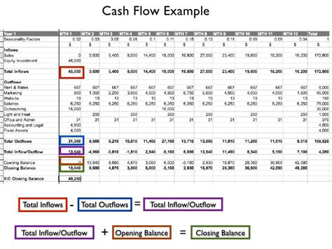 Sample Financial Plan For Business Plan