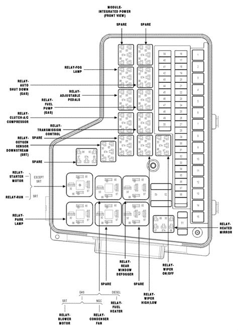 find   ram  hemi fuse panel diagram