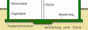 Kosten Keller Weiße Wanne : schwimmende bodenplatte aufbau wohn design ~ Pilothousefishingboats.com Haus und Dekorationen