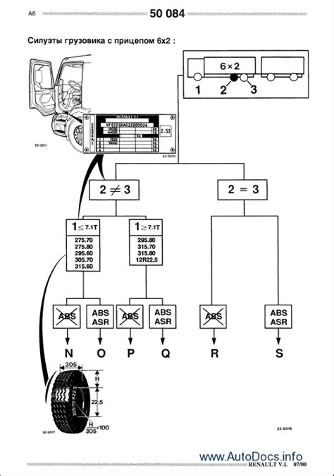 Renault Kerax Repair Manual Order Download
