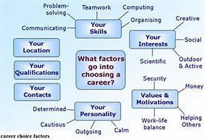 in writing that pay well career in journalism careers in writing that pay well