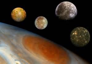 Galileo Galilei Jupiter Moons