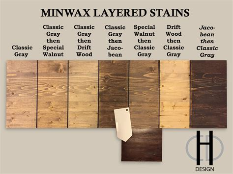 Ideas About Wood Stain Colors On Pinterest Minwax Color