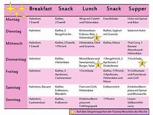 Ernährungsplan eine woche abnehmen