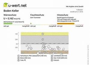 U Wert Wand Berechnen : keller d mmung wand bodenplatte bauforum auf ~ Themetempest.com Abrechnung