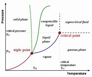 Does Water Freeze At A Higher Temperature Or Lower Temperature In A Vacuum