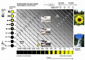 File:Exposure Value Chart.jpg