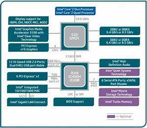 A Guide To Mobile Hardware  Chipsets  Socs And More