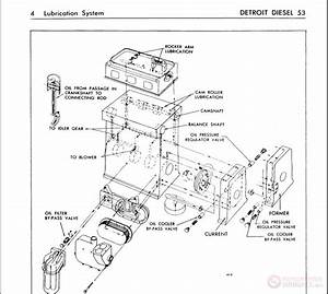 Detroit Diesel Engines Series 53 Service Manual