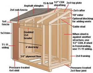 Roof Building Plans Photo Gallery by How To Build A Lean To Shed