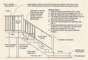 5 Best Images Of Stair Rail Code Diagram