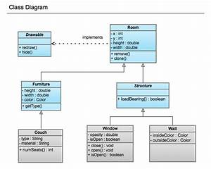 34 Best Uml    Ea Images On Pinterest