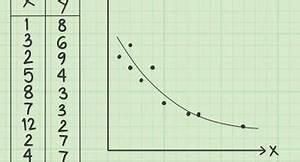 Kubikmeter Berechnen : ein sechseck zeichnen wikihow ~ Themetempest.com Abrechnung