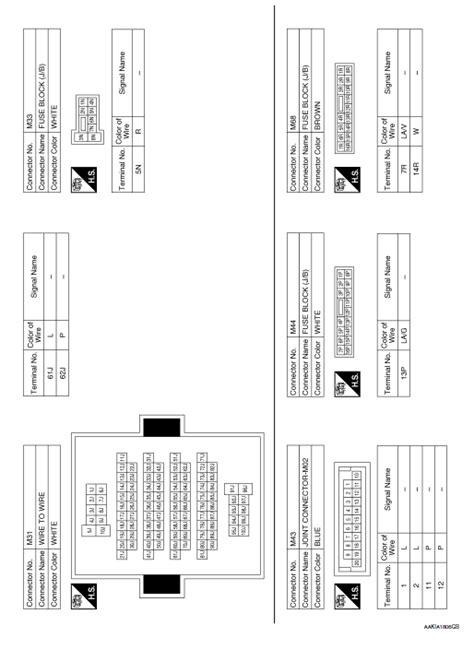 nissan almera nats wiring diagram nissan nats alarm wiring diagram nissan auto wiring diagram