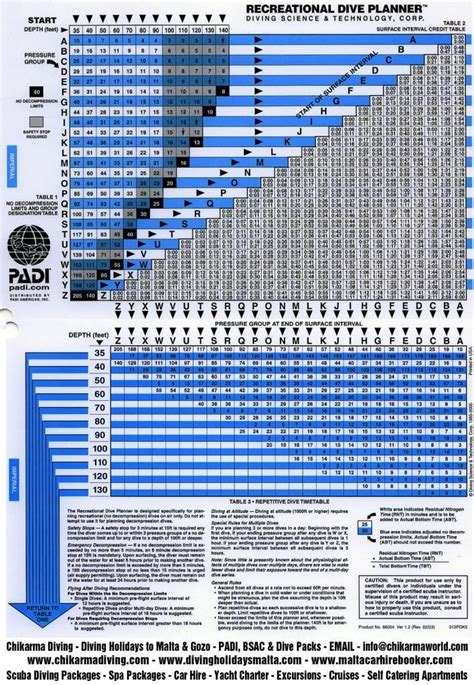 padi dive table calculator going old dive tables