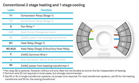 Stevex Compiled Blog Archive Dual Stage Furnace Nest