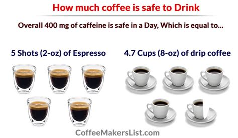 how much caffeine in a cup of coffee how much coffee is too much and how much caffeine is safe for your health