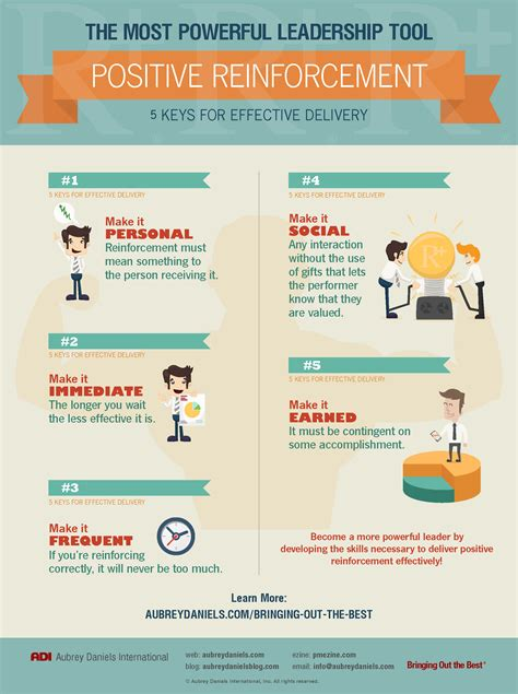keys  effective positive reinforcement leadership