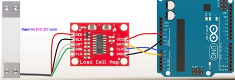 interfacing load cell with arduino using hx711