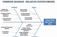 High quality images for fishbone diagram definition hd wallpapers fishbone diagram definition ccuart Image collections