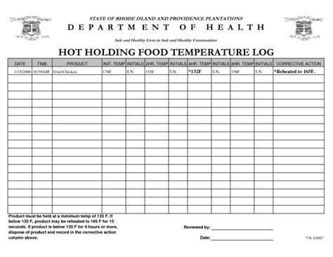 hot food temperature log sheet foodstutorialorg