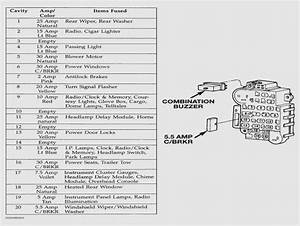 The 7 Secrets About 7 Jeep Cherokee Fuse Box Diagram Only A