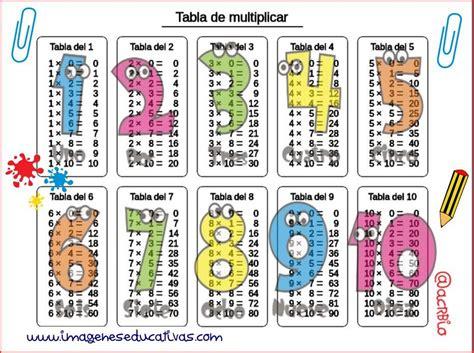 Las Tablas De Multiplicar Al Estilo Imágenes Educativas