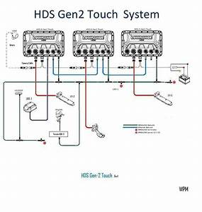 Multiple Hds9 Gen2-touch Help - The Hull Truth