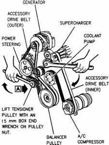 2001 Chevy Impala 3 8 Engine Diagram : diagram for drive belt replacement 2004 chevy impala ls 3 ~ A.2002-acura-tl-radio.info Haus und Dekorationen