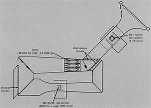 Medical Diagram Of Foot