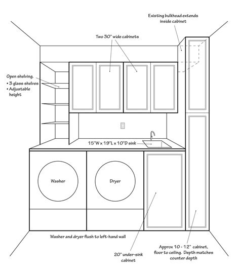 dimensions of laundry room top 28 average laundry room size terrific laundry room design layout 33 on best design
