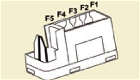 peugeot partner mk vu   fuse box diagram