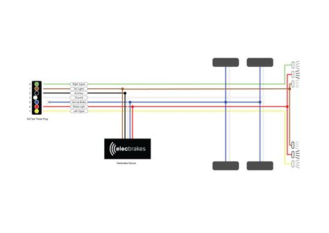 elecbrakes bluetooth electric brake controller wire