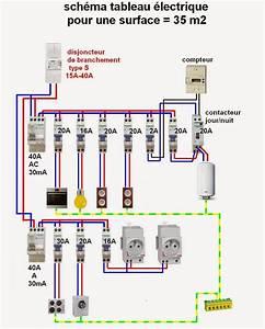 Wiring Diagram Wiring Board Electrical Board