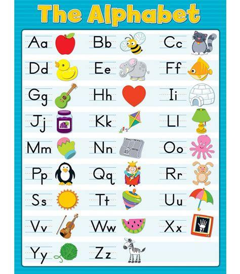 alphabet chart  childminding shop kids alphabet