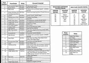 2001 Sport Trac Fuse Diagram 24633 Getacd Es