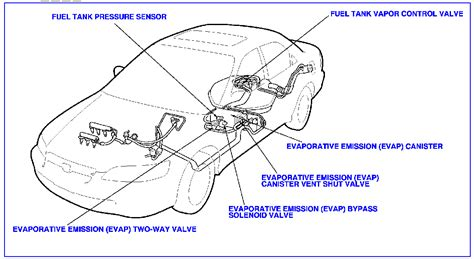 Honda Why Does Acura Intermittently Make