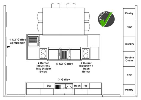 Galley Kitchen Designs And Floorplans  Home Design And