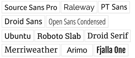 Everything You Need To Know About Web Fonts