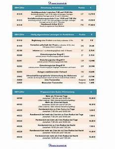 Abrechnung Ebm : kostenlose qm vorlagen in der arztpraxis f r mfa ~ Themetempest.com Abrechnung