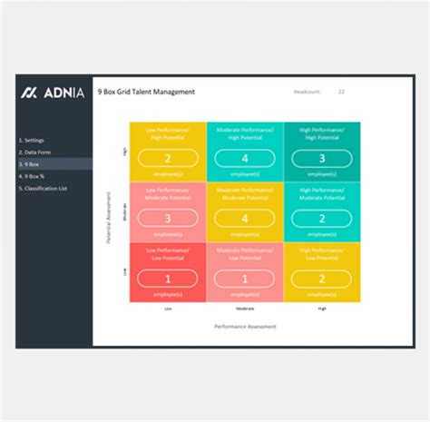 box grid talent management template eloquens