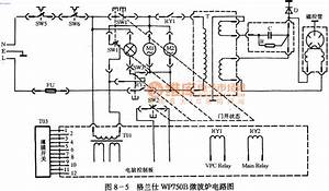 Principle Of Glanz Microwave Oven Circuit