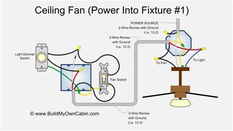 ceiling fan wiring diagram power  light
