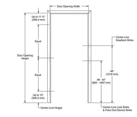 average sliding glass door size jacobhursh
