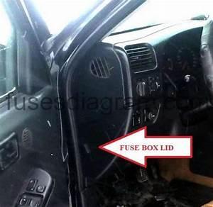 Fuse Box Opel  Vauxhall Frontera B