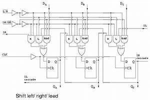 Universal Shift Registers  Parallel