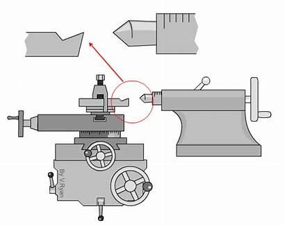 Tool Centre Lathe Cutting Machine Operation Diagram