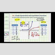 Ex Graph An Exponential Function And Logarithmic Function Youtube